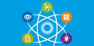 Beeldmerk nationaal actieplan voor meer diversiteit en inclusie in het hoger onderwijs en onderzoek